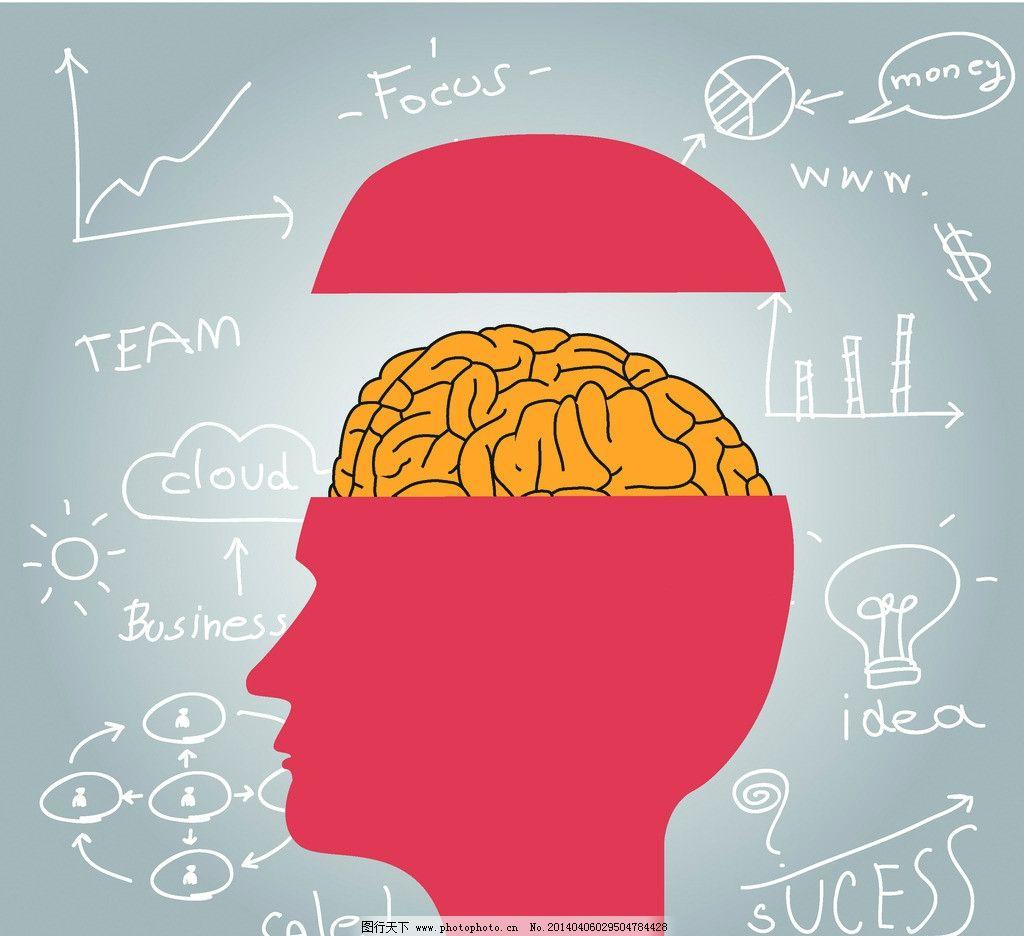 科技背景 表达式 数字 微积分 人脑 手绘 装饰 设计 矢量 广告设计