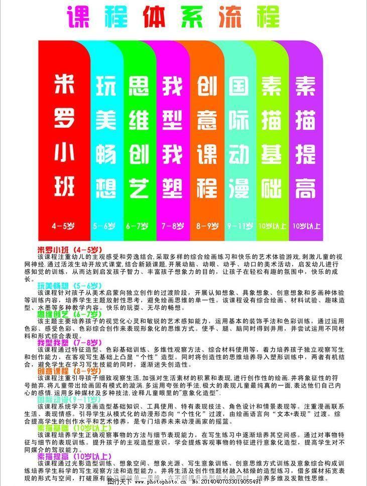 课程体系 彩色 广告设计 画室 介绍 课程表 流程表 美术 其他设计