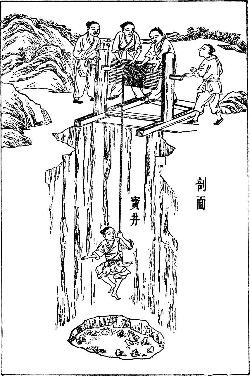 古风 日常生活 中国古代工艺矢量素材下载 人物线描矢量素材 古风
