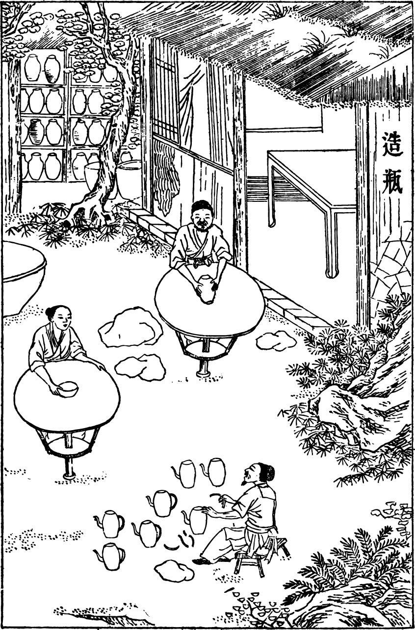 日常生活 陶瓷 中国古代工艺矢量素材下载 人物线描矢量素材 古风