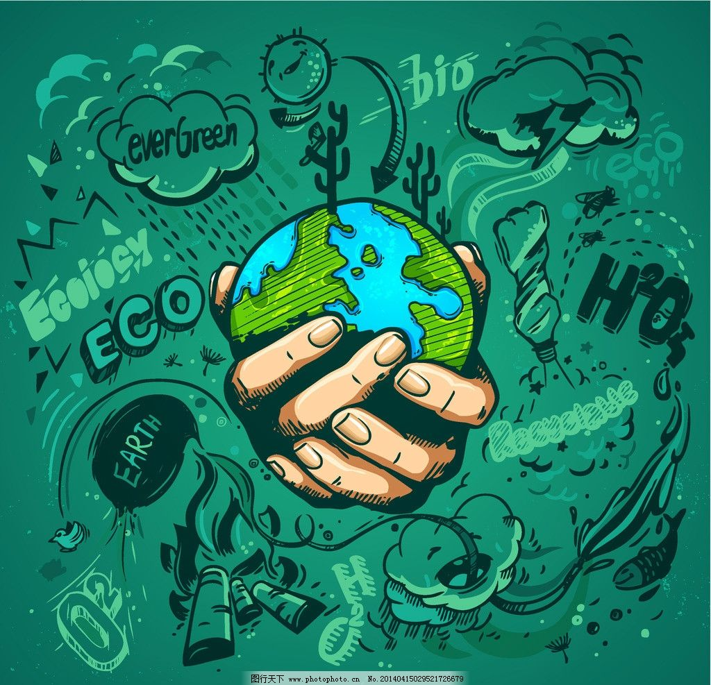 protect environment save earth essay