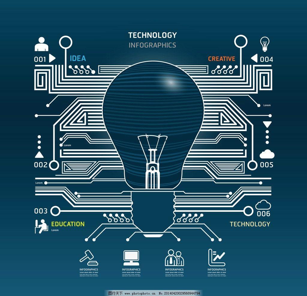 idea创意设计 手绘 电路板 商务 商业 齿轮 想法 电灯 灯泡