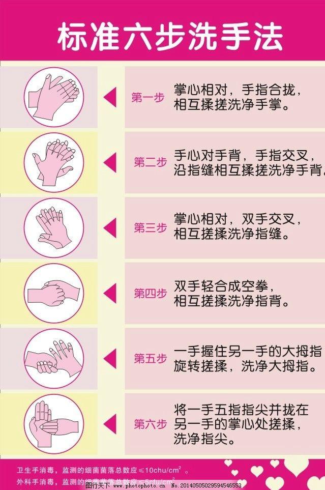 标准六步洗手法 标准 洗手 六步 医院 宣传 广告设计 矢量 cdr