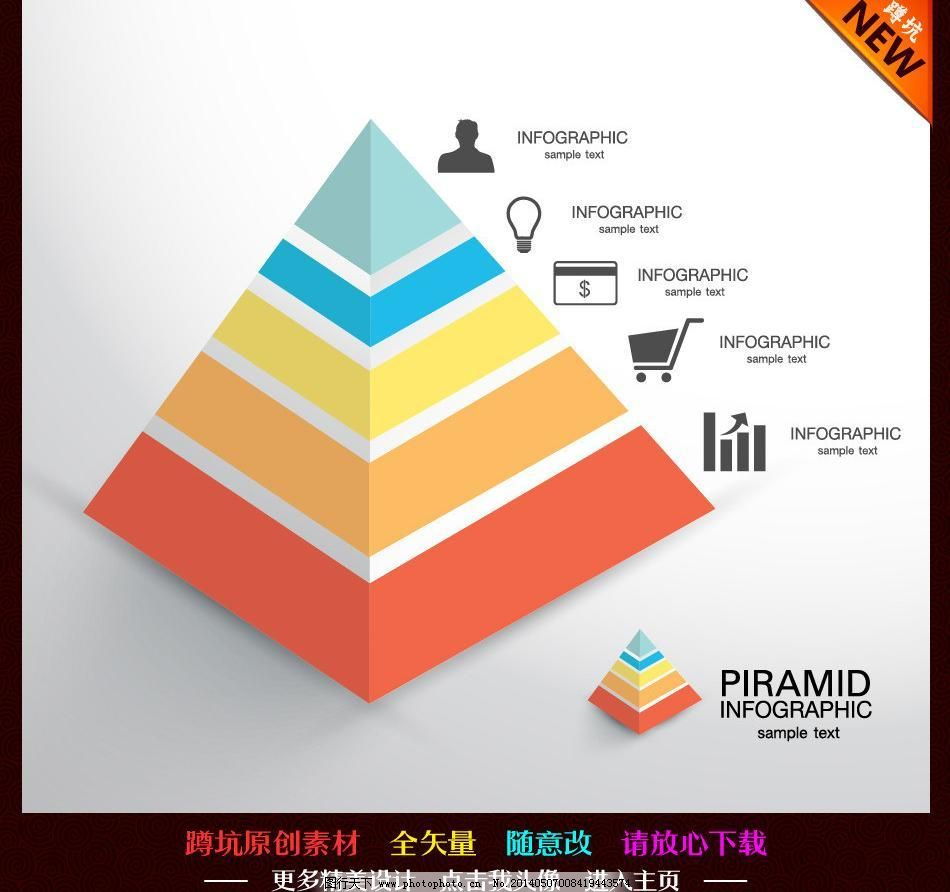 分享 金字塔