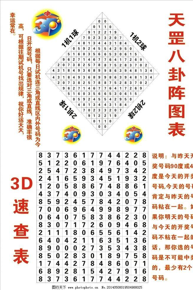 天罡八卦图 3d 速查表 八卦阵 说明 彩票 其他 文化艺术 矢量 cdr