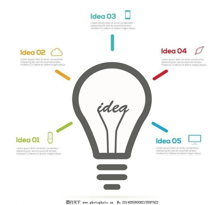 创意设计好点子图片,创新 灯泡 电灯泡 广告栏设图片