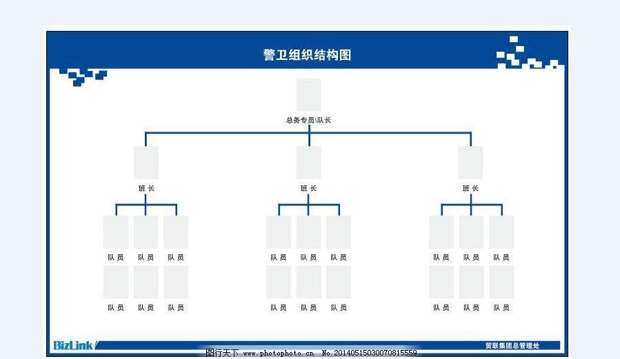 保安组织架构图片
