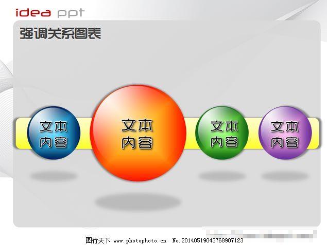 ppt模板 分析图表 球 圆形