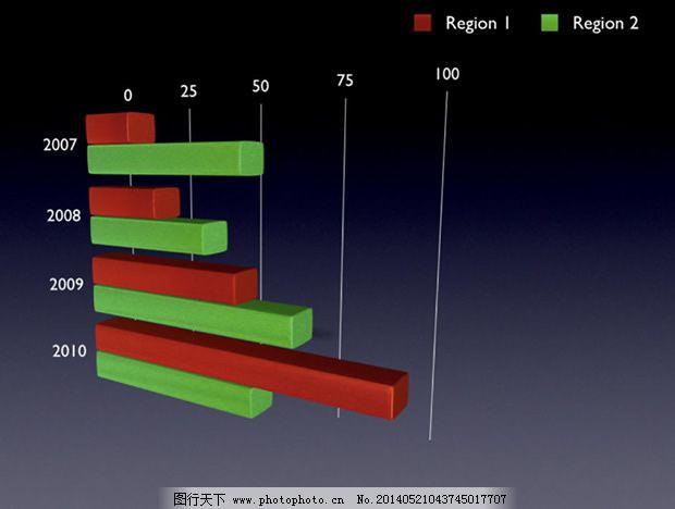 ppt模板 分析图表 立体 立体 数据对比 分析图表 ppt模板 ppt 商务pp