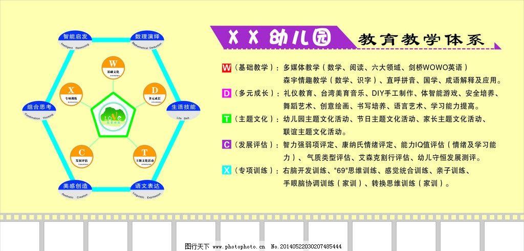 幼儿园展板 幼儿园教学体系 幼儿园版面设计 胶片 照片板式 展板设计