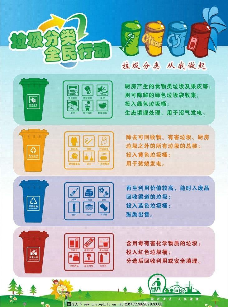 垃圾四分类展板图片