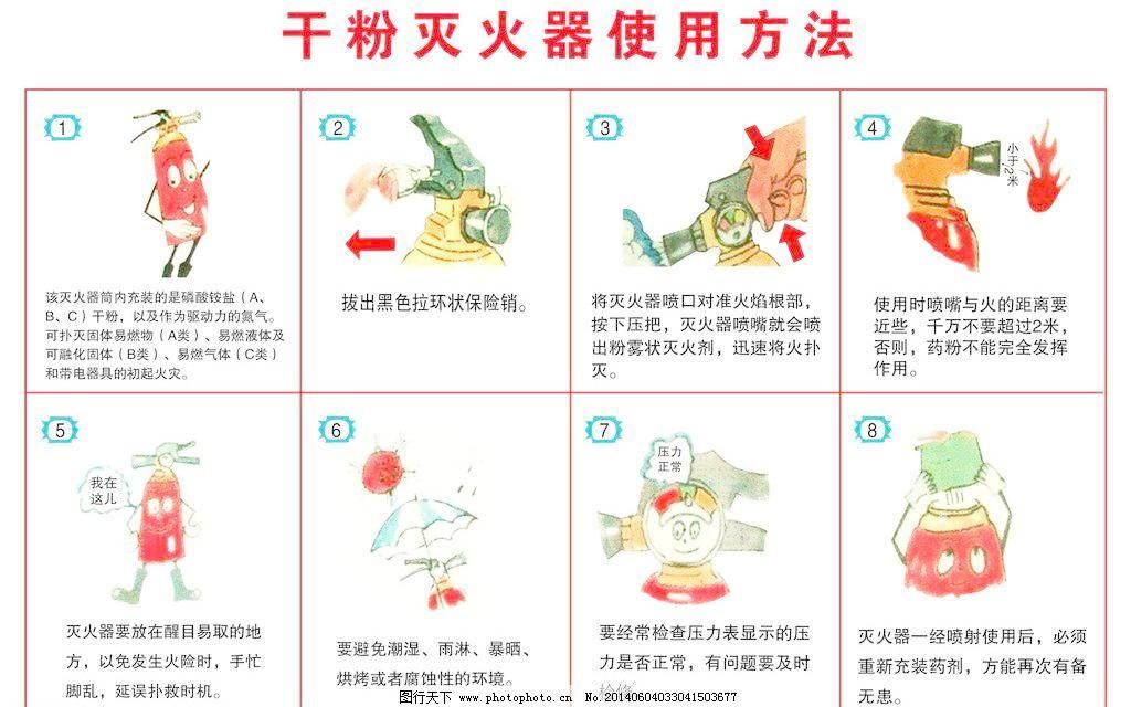 干粉灭火器使用方法图片