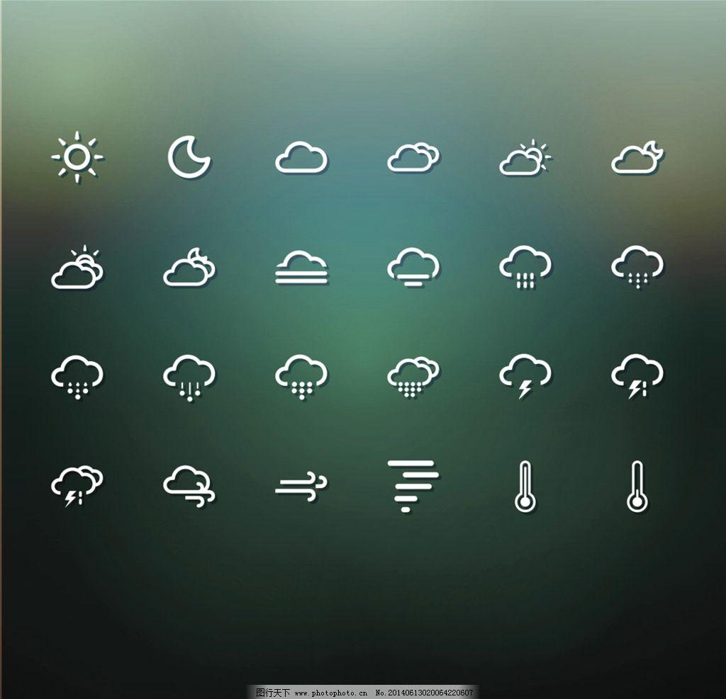 天气预报中的小雨,中雨,大雨,阵雨,雷雨,雷阵雨,大暴雨各怎样