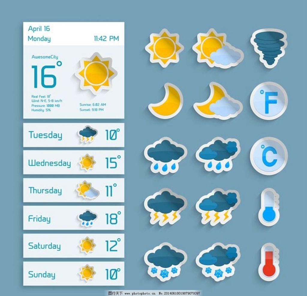 天气预报的各种标志代表的含义