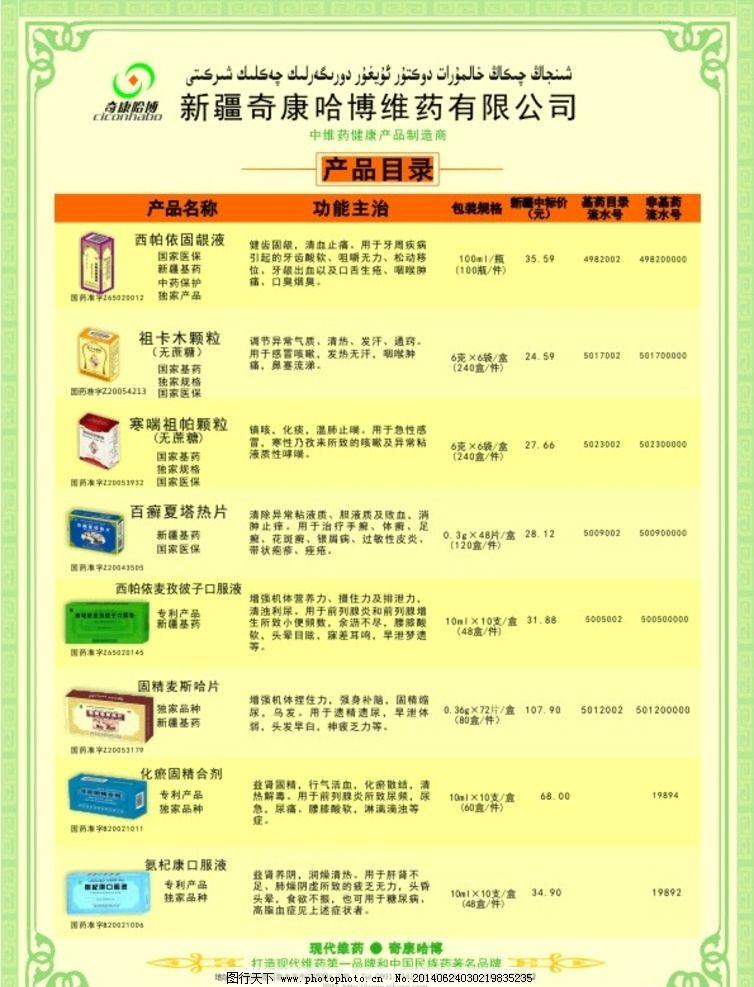 药品产品大全 产品大全 民族药 维药 维吾尔花边 药品目录排版 原创图片